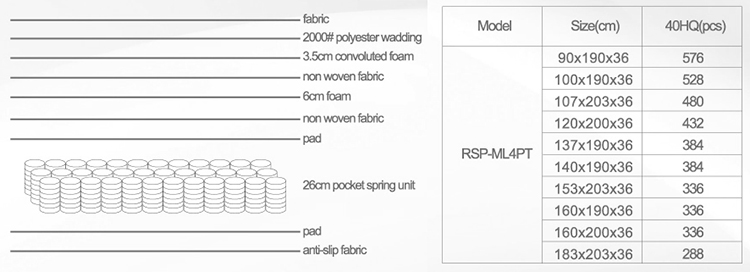 Custom spring mattress with memory foam top top manufacturers-8