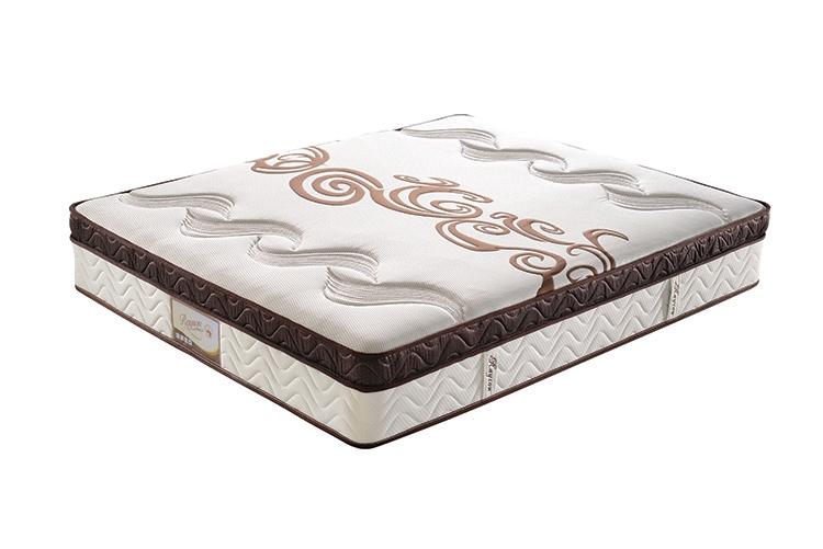 Rayson Mattress-Bonnell and pocket spring mattress