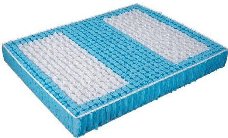 Rayson Mattress european innerspring mattress with memory foam top Suppliers-8