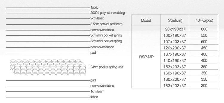 New foam mattress and spring mattress firm Supply-8