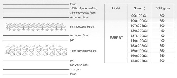 Top foldable mattress firm Suppliers-8