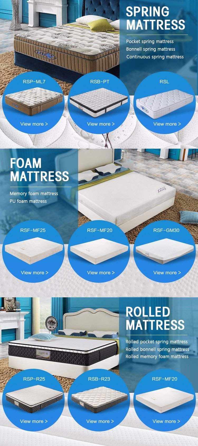New pocket sprung double mattress with memory foam top rolled Supply-10