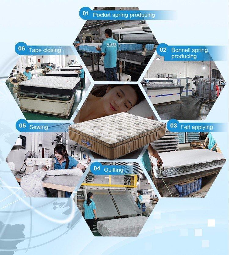 Rayson Mattress rolled 3000 pocket sprung memory foam mattress manufacturers