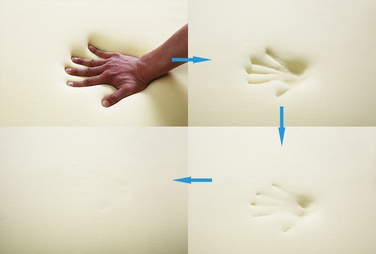 Rayson Mattress high quality memory foam mattress set manufacturers-7