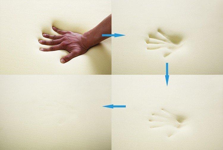 cool contour memory foam pillow four wedge decubitus Rayson Mattress Brand memory foam pillow deals