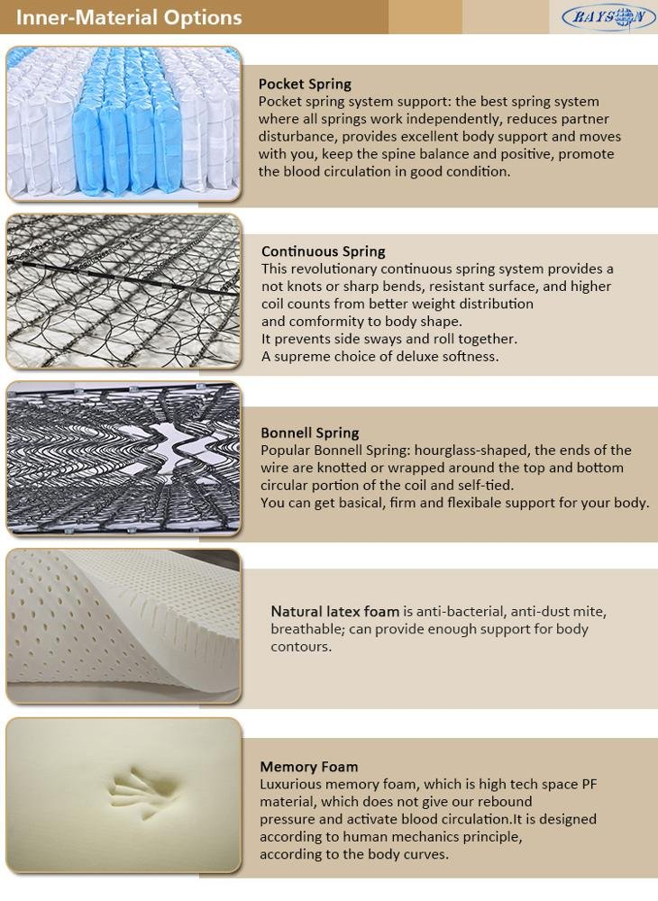 Rayson Mattress-Factory Price Royal Pocket Spring Competitive Price Comfort Mattress High Quality si-6