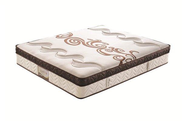 Rayson Mattress-Convoluted Foam Euro Top Mattress indian bedroom furniture designs Buy memory foam m-1