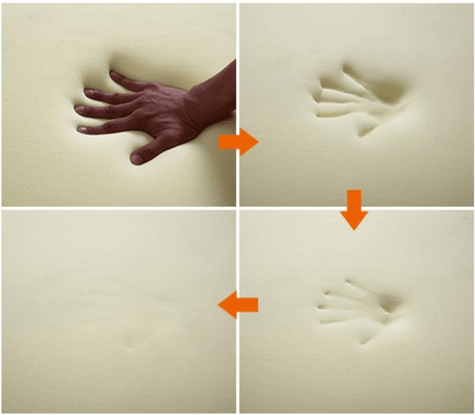 Rayson Mattress-Modern Bedroom Furniture Memory Foam Wholesale Pillow Inserts Efficient memory foam -6