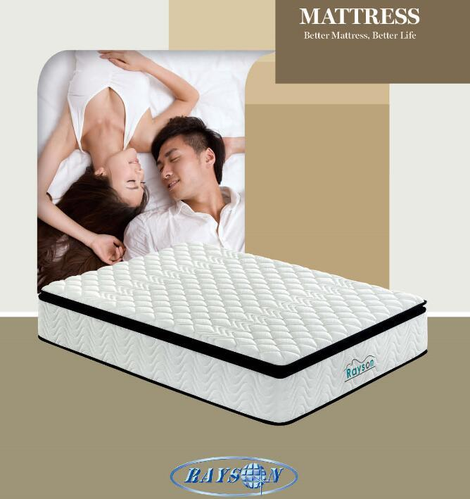 Mattress Catologue | China Spring Mattress Factory