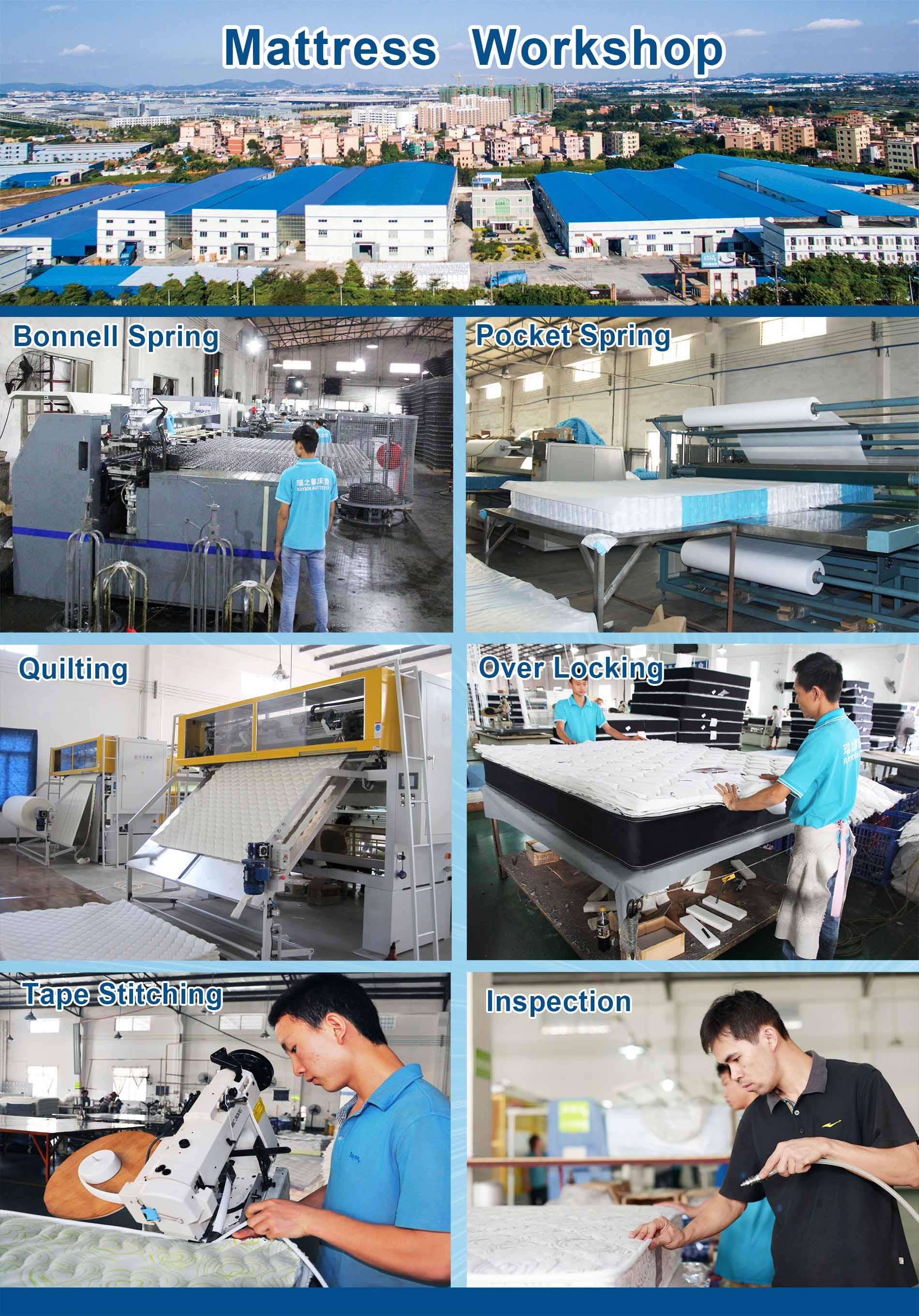 Rayson Mattress Wholesale mr mattress manufacturers-12