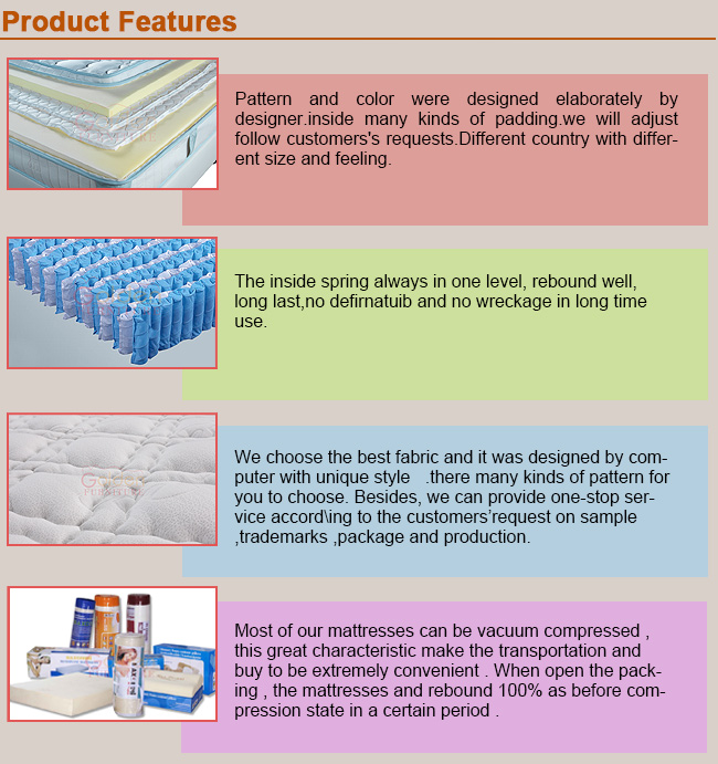 pocket spring mattress hot sale