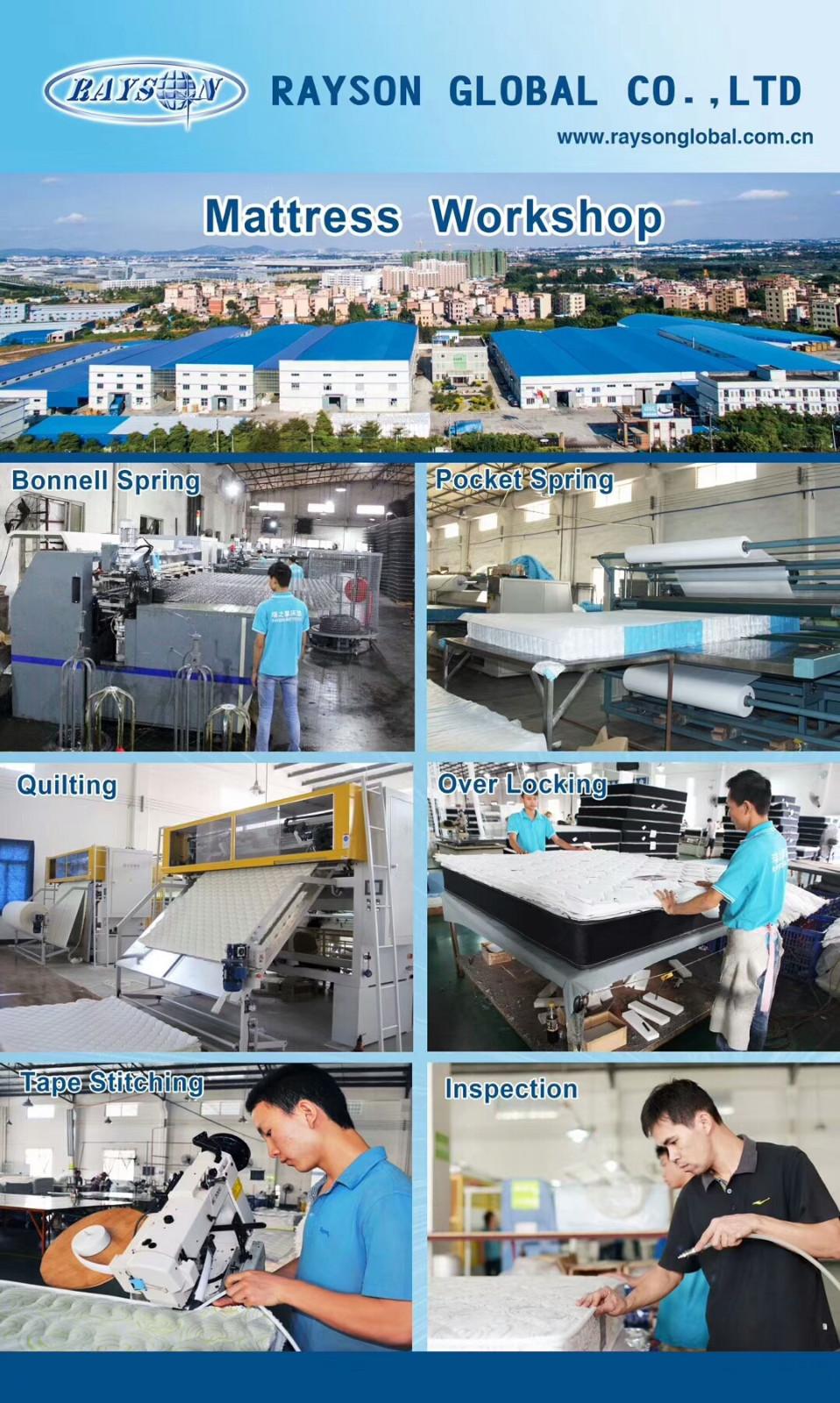 video-Rayson Mattress manufacturer spring bed mattress production-Rayson Mattress-img