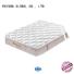 Top mattress with no springs mattress manufacturers