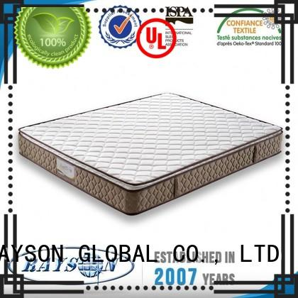 pocket springs for sale package list advertising 3 Star Hotel Mattress manufacture