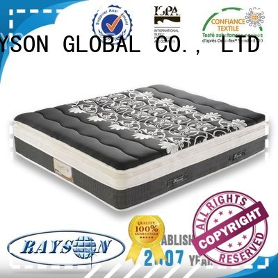Top mattress spring types sides Suppliers
