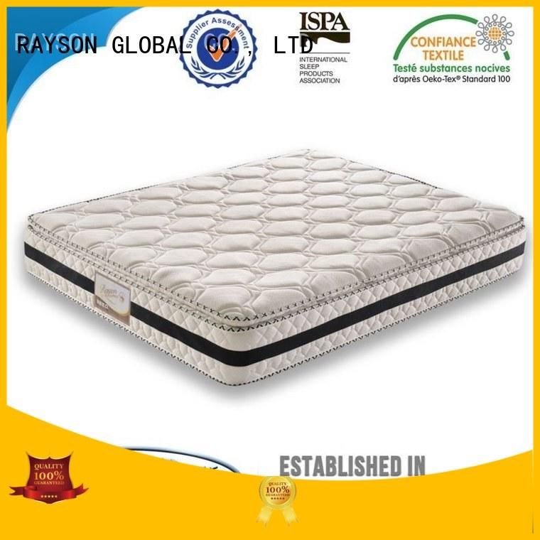 Wholesale non spring mattress us Supply