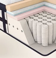 Rayson Mattress-Dream Easy Massage Roll Euro Toppocket Spring Mattress | Pocket Spring-13