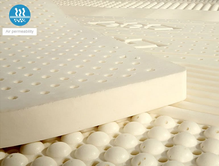 Rayson Mattress-Memory Foam Pocket Spring Mattress Cotton Knitted Fabric High Quality silent night p-28