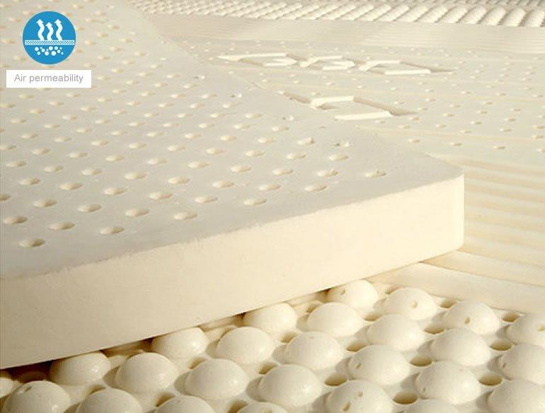 Rayson Mattress High-quality pocket coil memory foam mattress Suppliers